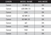 Profoto HSS Canon