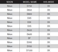 Profoto HSS Nikon