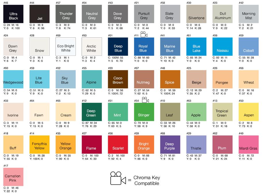 CMYK Values Chart